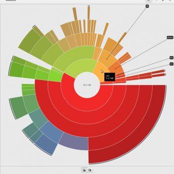 Das Linux-Werkzeug Baobab zeigt eine Übersicht über die Festplattenbelegung in konzentrischer Form